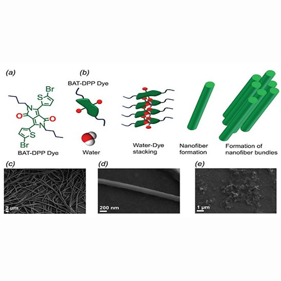 Hydro-Assisted Self-Regenerating Brominated N-Alkylated Thiophene Diketopyrrolopyrrole Dye Nanofibers-A Sustainable Synthesis Route for Renewable Air Filter Materials