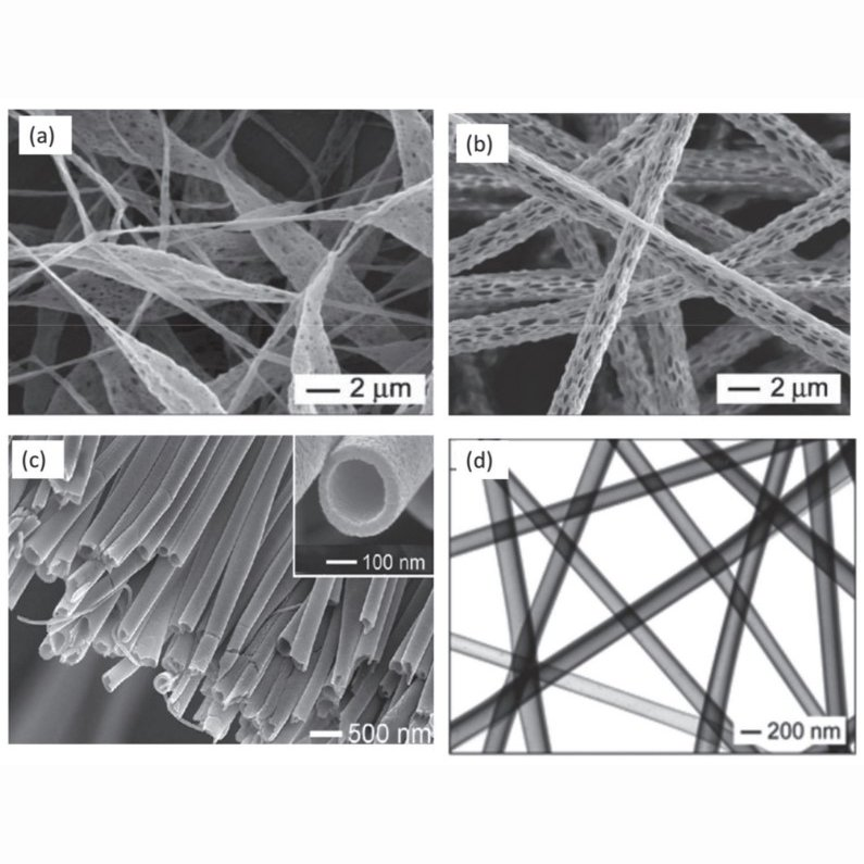 Green Electrospun Nanofibers and Their Application in Air Filtration